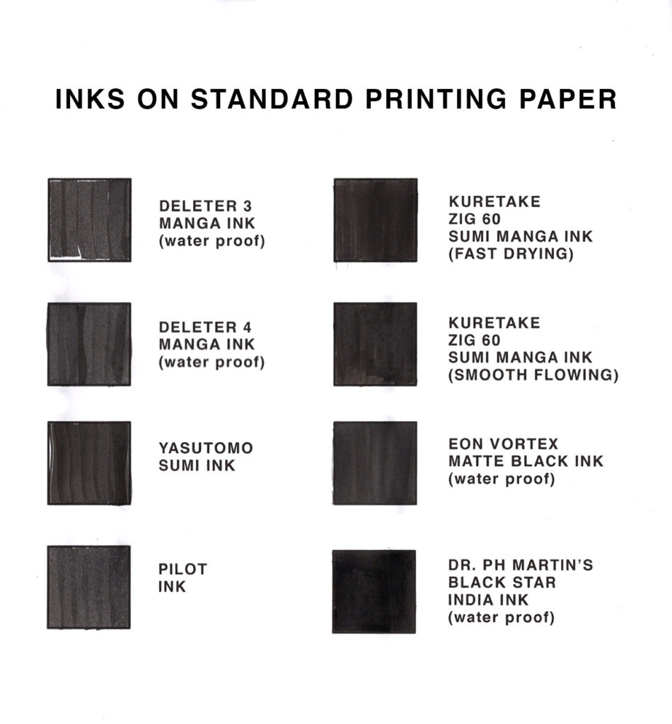 ink test on printing paper